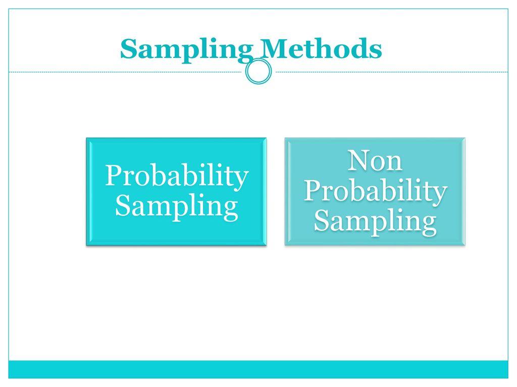 Sampling Methods. Probability Sampling. Non Probability Sampling.